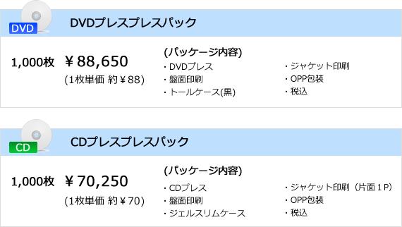 DVDプレスパック価格表
