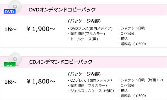 DVDオンデマンドコピーパック価格表